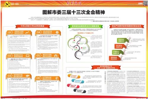 华为公司内部组织结构